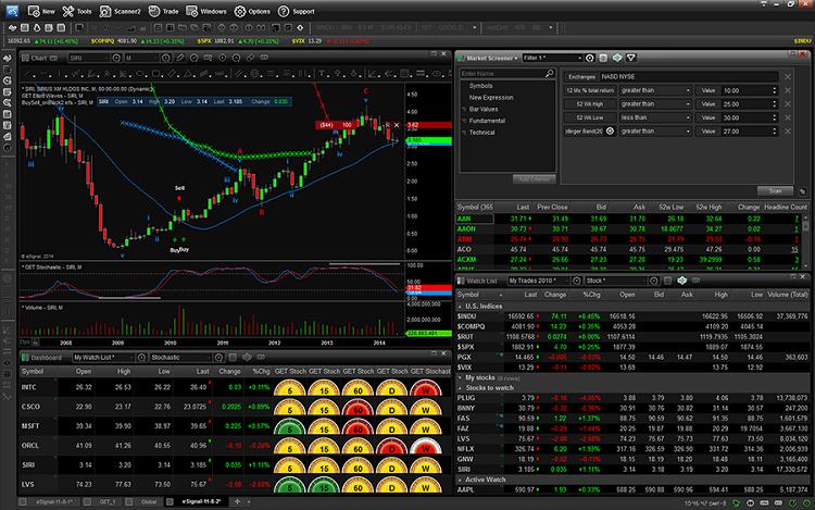 online stock market for beginners